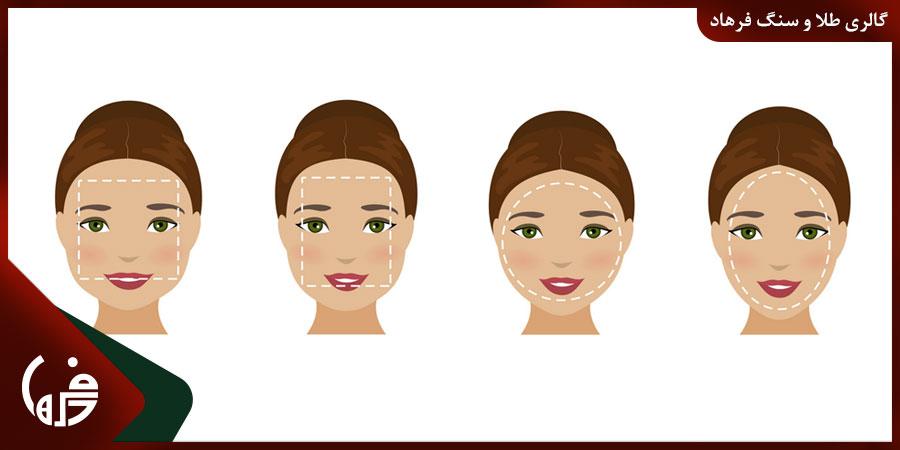 انواع فرم صورت و راههای تشخیص آن