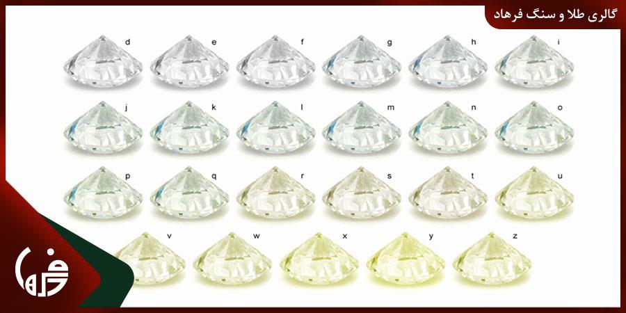 درجه بندی رنگ سنگ الماس